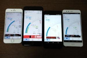 格安SIMの通信速度 午前