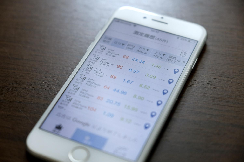 通信速度 iPhone LTE
