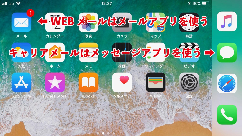 メールアプリとメッセージアプリの違い