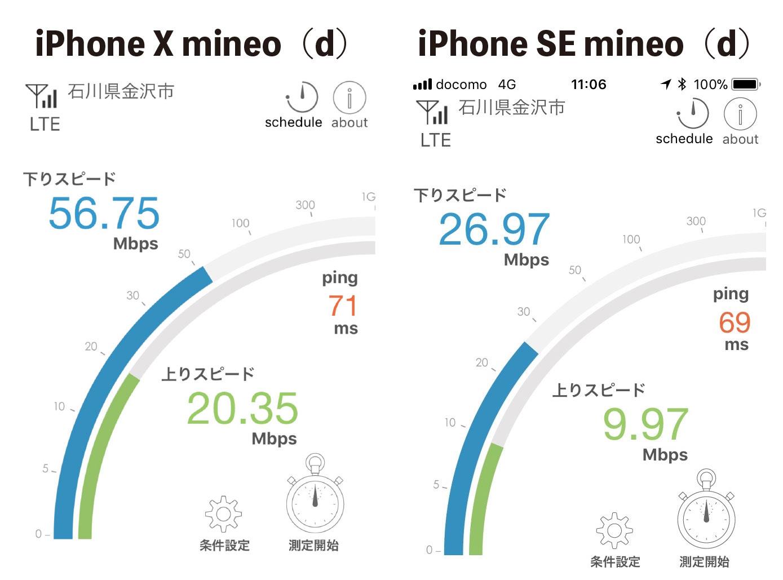 格安SIM(マイネオ)iPhoneの速度違い