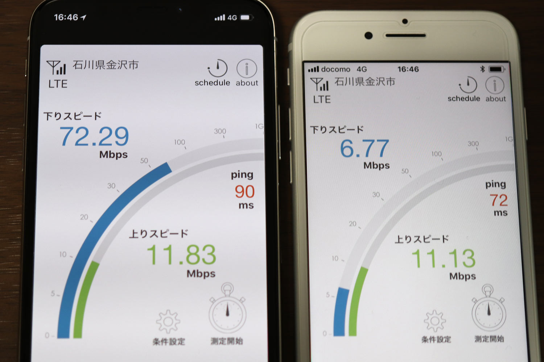 mineoと楽天モバイルの通信速度