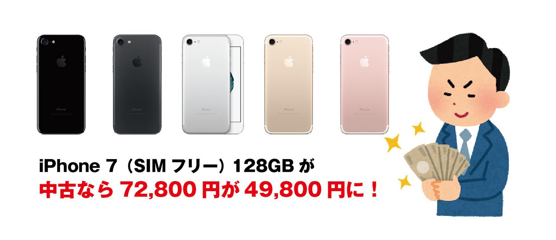 中古のiPhoneは安い