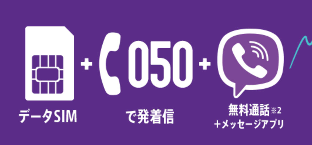 050SIM 楽天モバイル