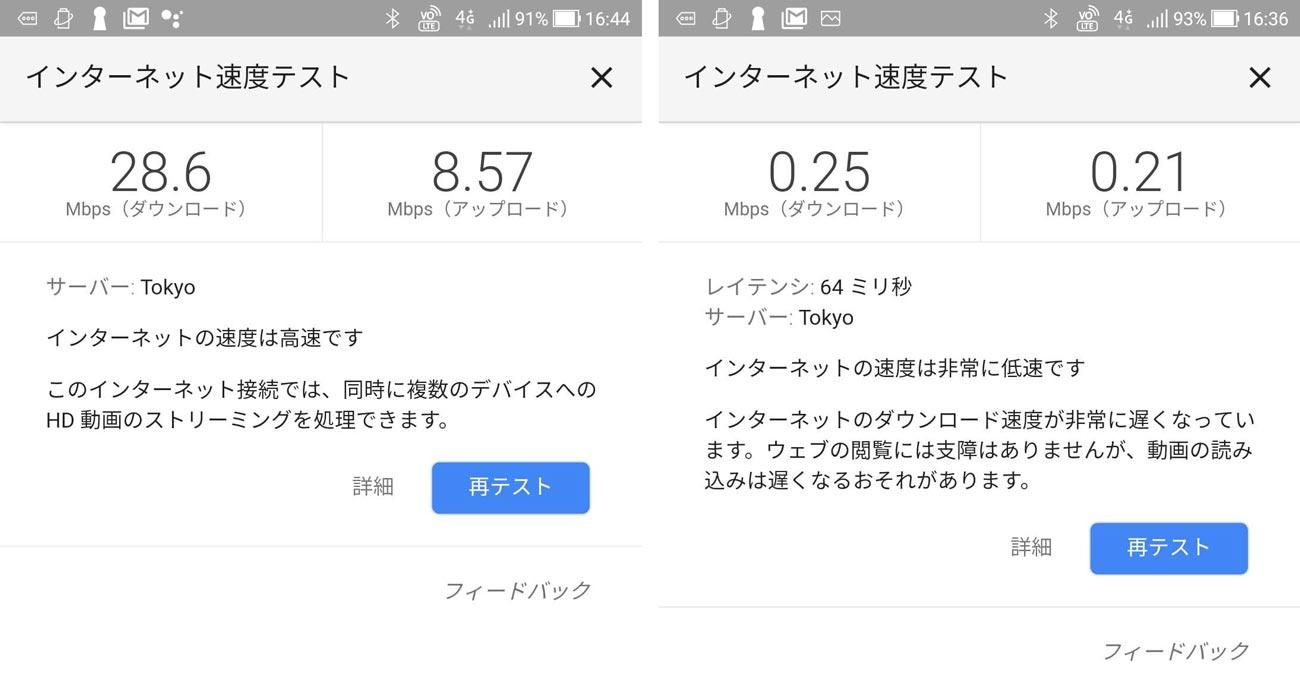 UQ mobile 高速モードと節約モードの速度の違い